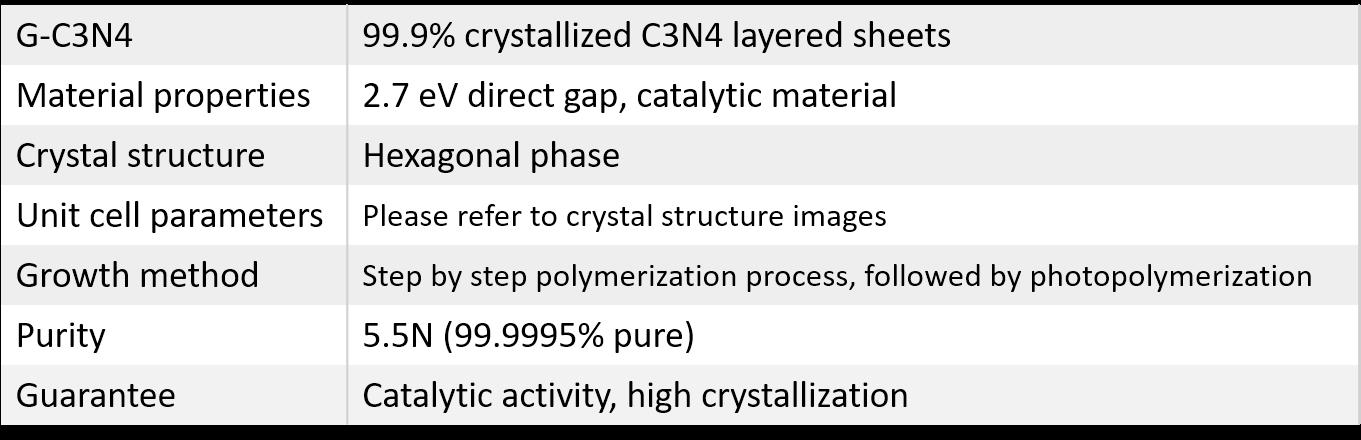c3n4-properties.png