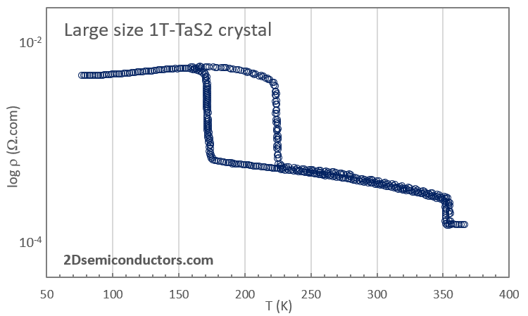 cdw-tas2-1t-phase.png