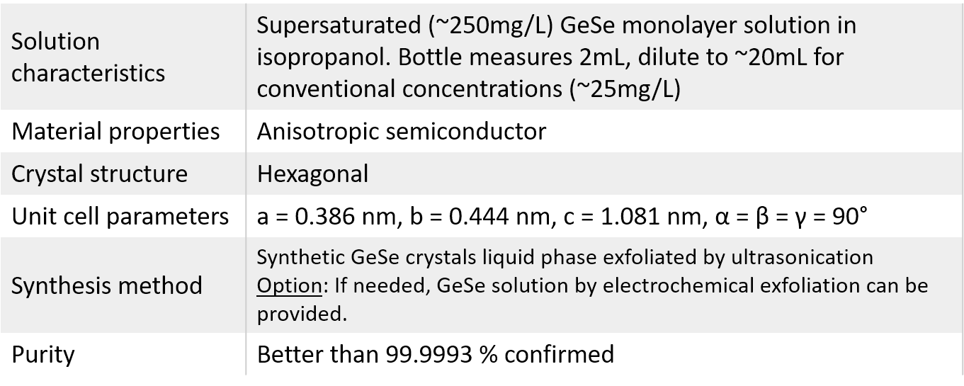 gese-solution-properties.png