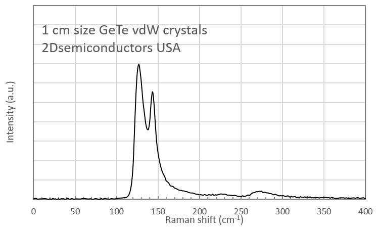gete-raman-spectrum.png
