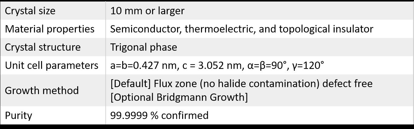 sb2te3-characteristics.png