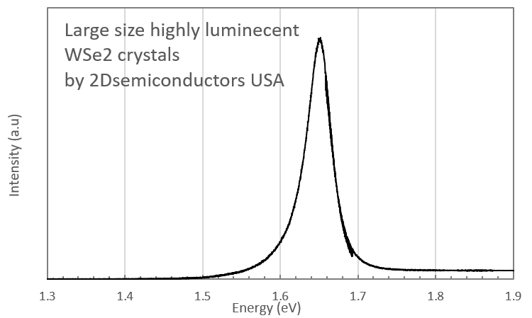 wse2-photoluminescence.png