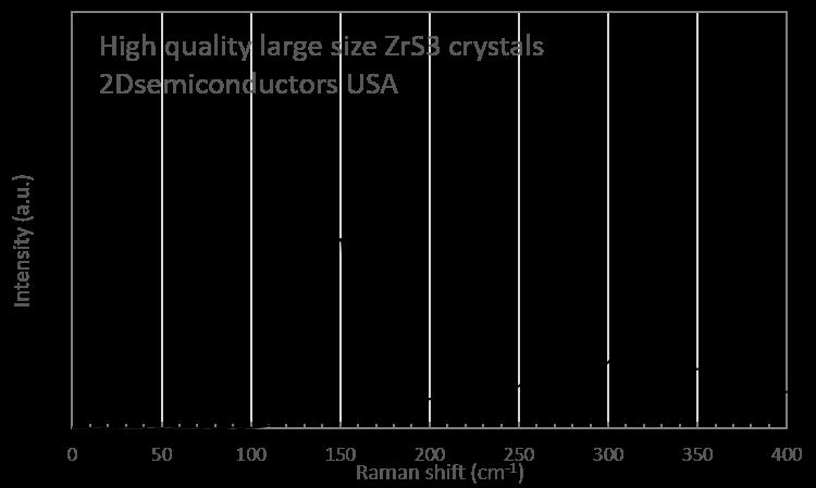 zrs3-raman-spectrum.png